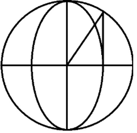 Cuerpo esférico