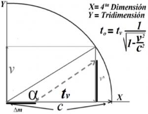 Razón matemática