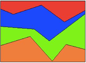 modelo evolucionista
